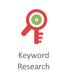 Keyword Research - SEO - Digital Marketing Hamilton